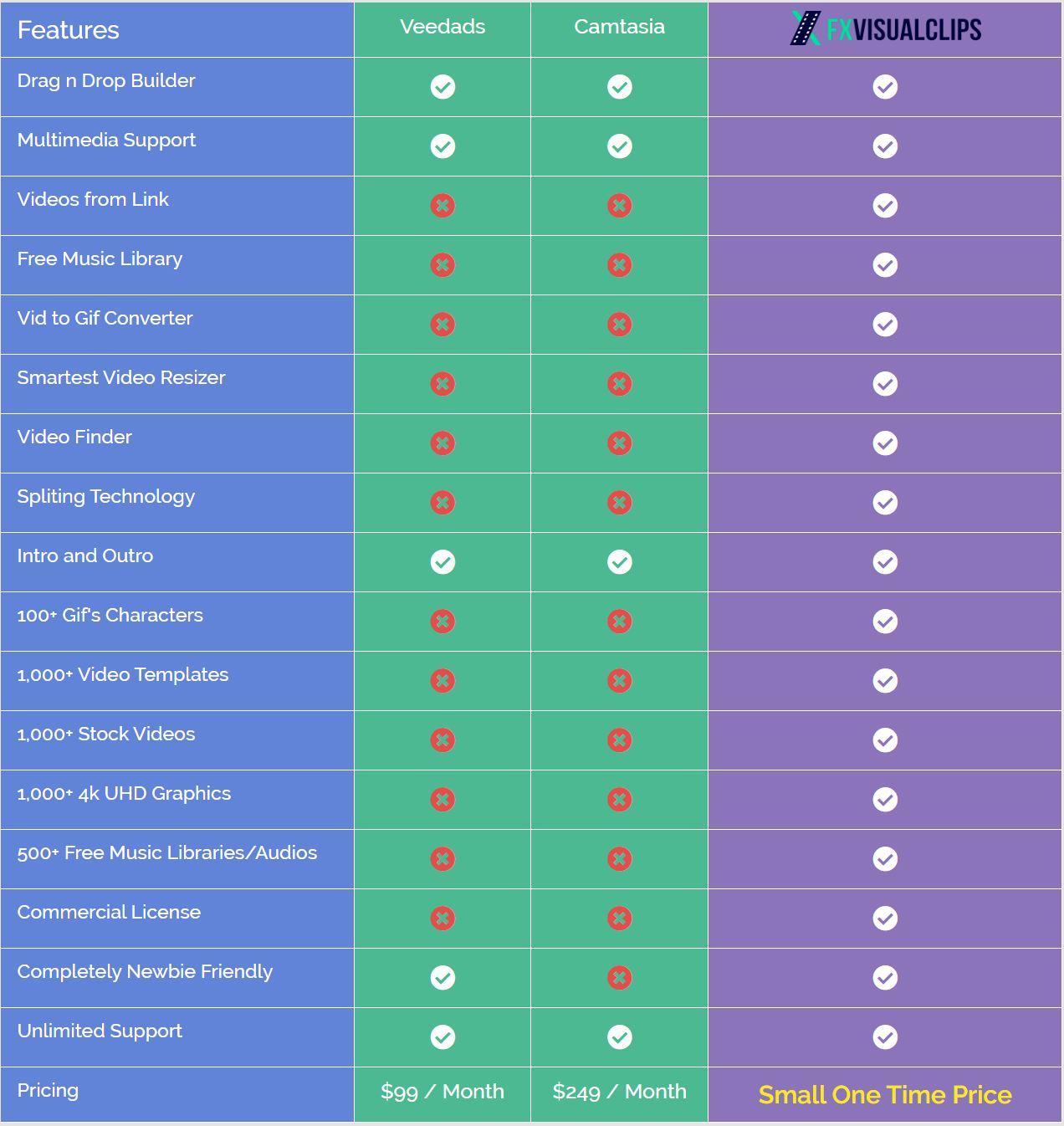FX Visual Clips Comparion