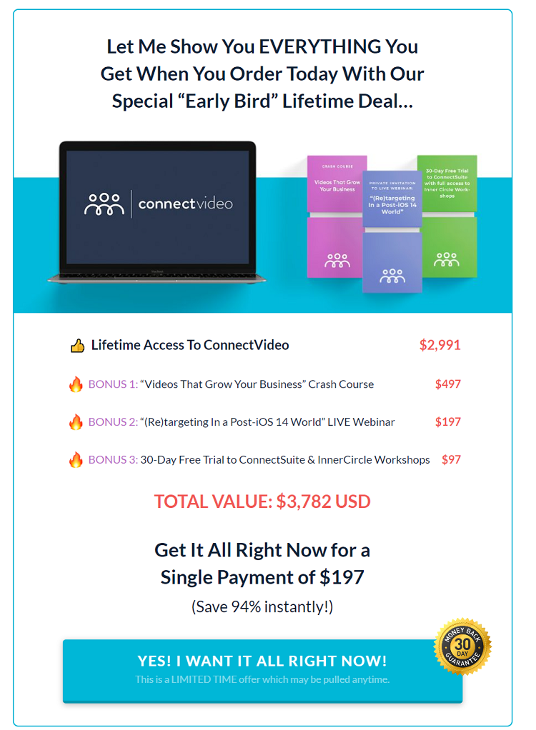 ConnectVideo Price